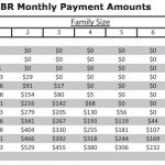 obama student loan forgiveness chart